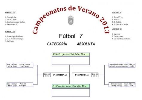 Fútbol 7 abs fase final actuali
