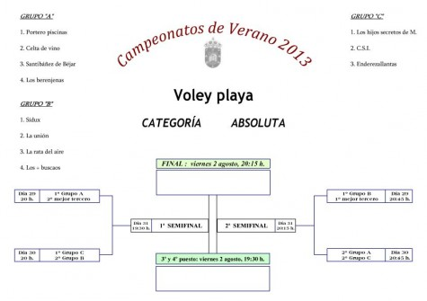Voley abs fase final 2013