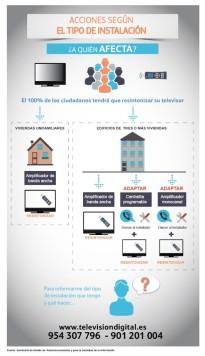 martes Infografia publicidad TDT
