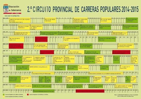 II Circuito Provincial de Carreras Populares 2014-2015